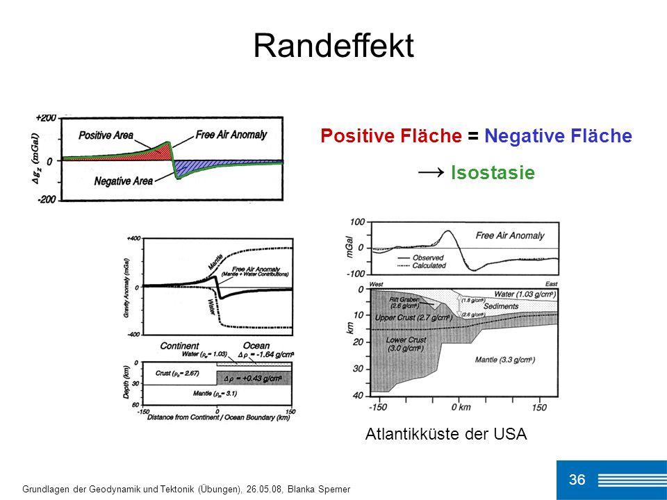 36 Grundlagen der Geodynamik und Tektonik (Übungen), 26.05.08, Blanka Sperner Randeffekt Positive Fläche = Negative Fläche Isostasie Atlantikküste der