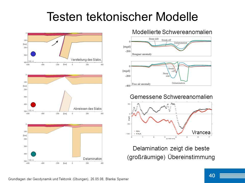 40 Grundlagen der Geodynamik und Tektonik (Übungen), 26.05.08, Blanka Sperner Testen tektonischer Modelle Modellierte Schwereanomalien Vrancea Gemesse