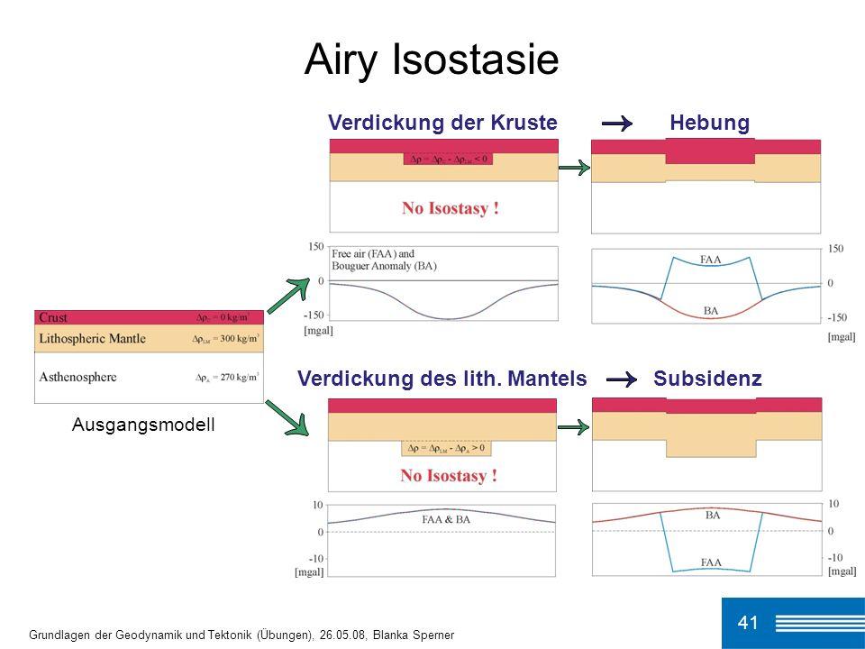 Verdickung der KrusteHebung Verdickung des lith. MantelsSubsidenz Ausgangsmodell 41 Grundlagen der Geodynamik und Tektonik (Übungen), 26.05.08, Blanka