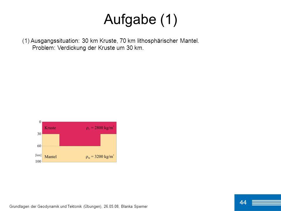 Aufgabe (1) 44 Grundlagen der Geodynamik und Tektonik (Übungen), 26.05.08, Blanka Sperner (1) Ausgangssituation: 30 km Kruste, 70 km lithosphärischer