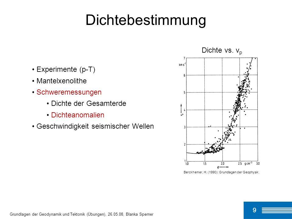 Experimente (p-T) Mantelxenolithe Schweremessungen Dichte der Gesamterde Dichteanomalien Geschwindigkeit seismischer Wellen Berckhemer, H. (1990): Gru