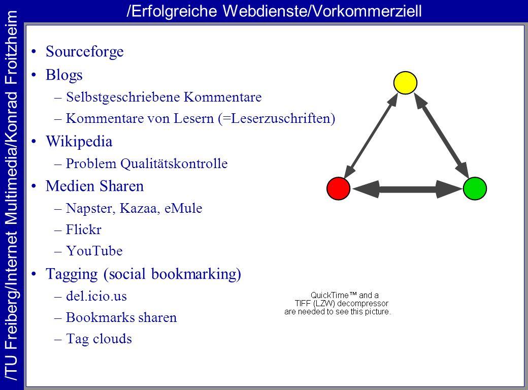 /TU Freiberg/Internet Multimedia/Konrad Froitzheim /Erfolgreiche Webdienste/Vorkommerziell Sourceforge Blogs –Selbstgeschriebene Kommentare –Kommentare von Lesern (=Leserzuschriften) Wikipedia –Problem Qualitätskontrolle Medien Sharen –Napster, Kazaa, eMule –Flickr –YouTube Tagging (social bookmarking) –del.icio.us –Bookmarks sharen –Tag clouds