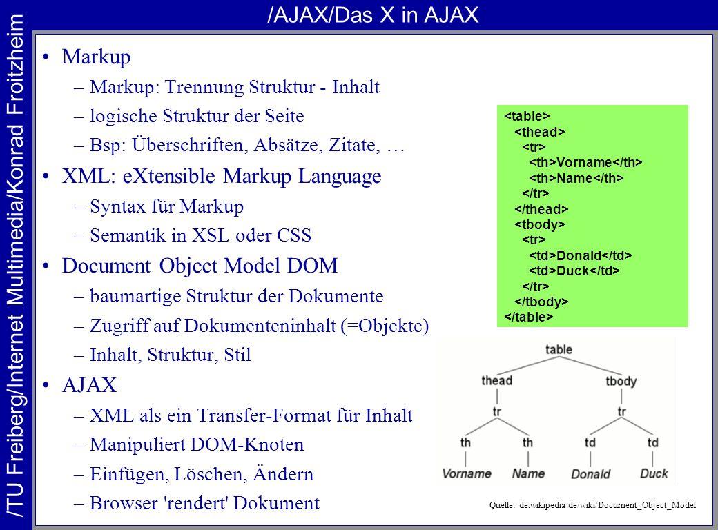 /TU Freiberg/Internet Multimedia/Konrad Froitzheim /AJAX/Das X in AJAX Markup –Markup: Trennung Struktur - Inhalt –logische Struktur der Seite –Bsp: Überschriften, Absätze, Zitate, … XML: eXtensible Markup Language –Syntax für Markup –Semantik in XSL oder CSS Document Object Model DOM –baumartige Struktur der Dokumente –Zugriff auf Dokumenteninhalt (=Objekte) –Inhalt, Struktur, Stil AJAX –XML als ein Transfer-Format für Inhalt –Manipuliert DOM-Knoten –Einfügen, Löschen, Ändern –Browser rendert Dokument Quelle: de.wikipedia.de/wiki/Document_Object_Model Vorname Name Donald Duck