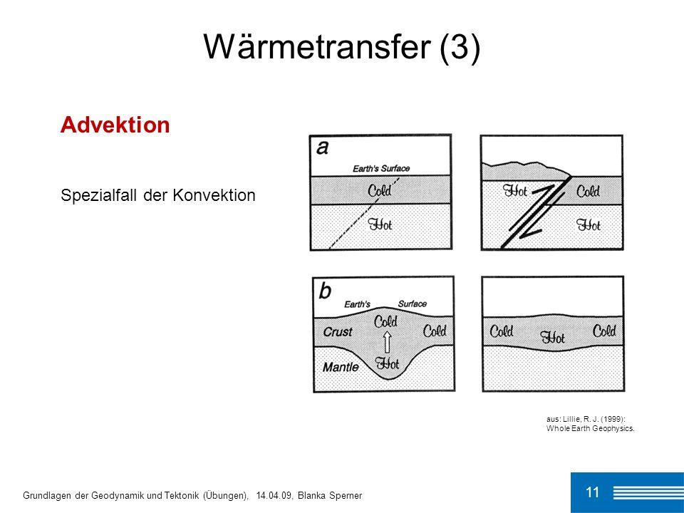 11 Wärmetransfer (3) Grundlagen der Geodynamik und Tektonik (Übungen), 14.04.09, Blanka Sperner Advektion Spezialfall der Konvektion aus: Lillie, R. J