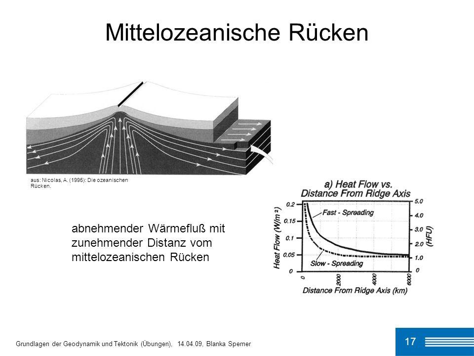 17 Mittelozeanische Rücken Grundlagen der Geodynamik und Tektonik (Übungen), 14.04.09, Blanka Sperner aus: Nicolas, A. (1995): Die ozeanischen Rücken.
