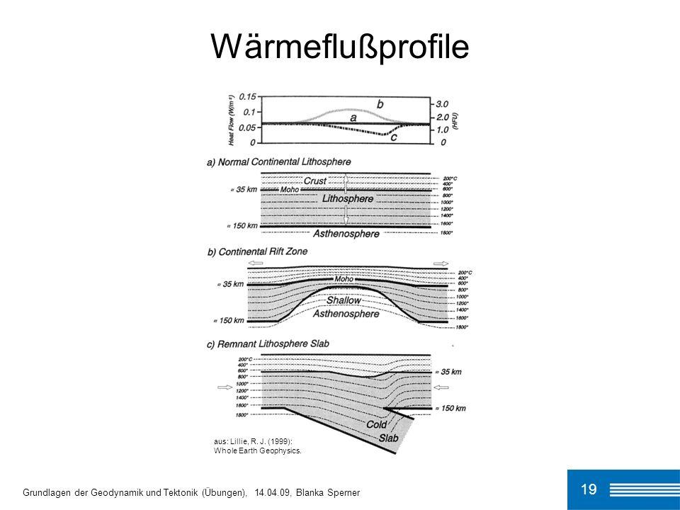 19 Wärmeflußprofile Grundlagen der Geodynamik und Tektonik (Übungen), 14.04.09, Blanka Sperner aus: Lillie, R. J. (1999): Whole Earth Geophysics.