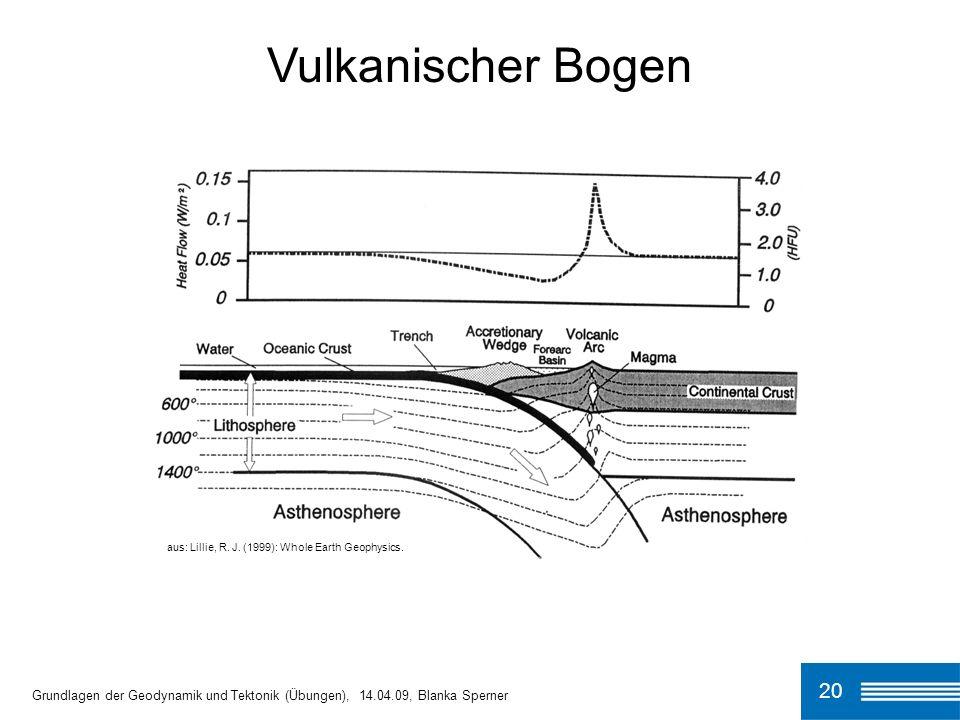 20 Vulkanischer Bogen Grundlagen der Geodynamik und Tektonik (Übungen), 14.04.09, Blanka Sperner aus: Lillie, R. J. (1999): Whole Earth Geophysics.
