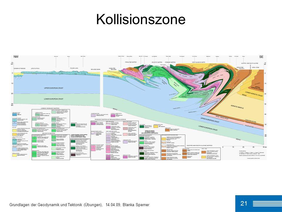 21 Kollisionszone Grundlagen der Geodynamik und Tektonik (Übungen), 14.04.09, Blanka Sperner