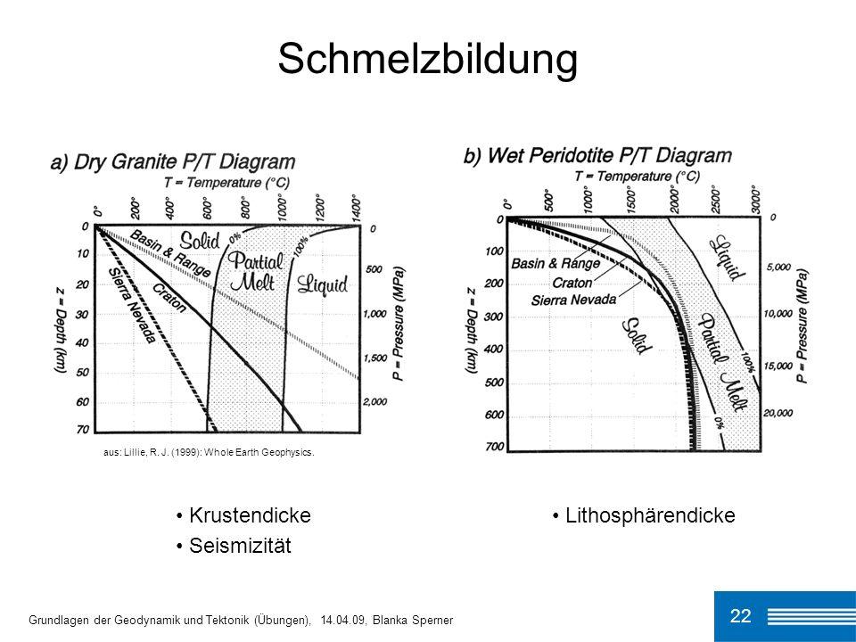 22 Schmelzbildung Grundlagen der Geodynamik und Tektonik (Übungen), 14.04.09, Blanka Sperner aus: Lillie, R. J. (1999): Whole Earth Geophysics. Kruste
