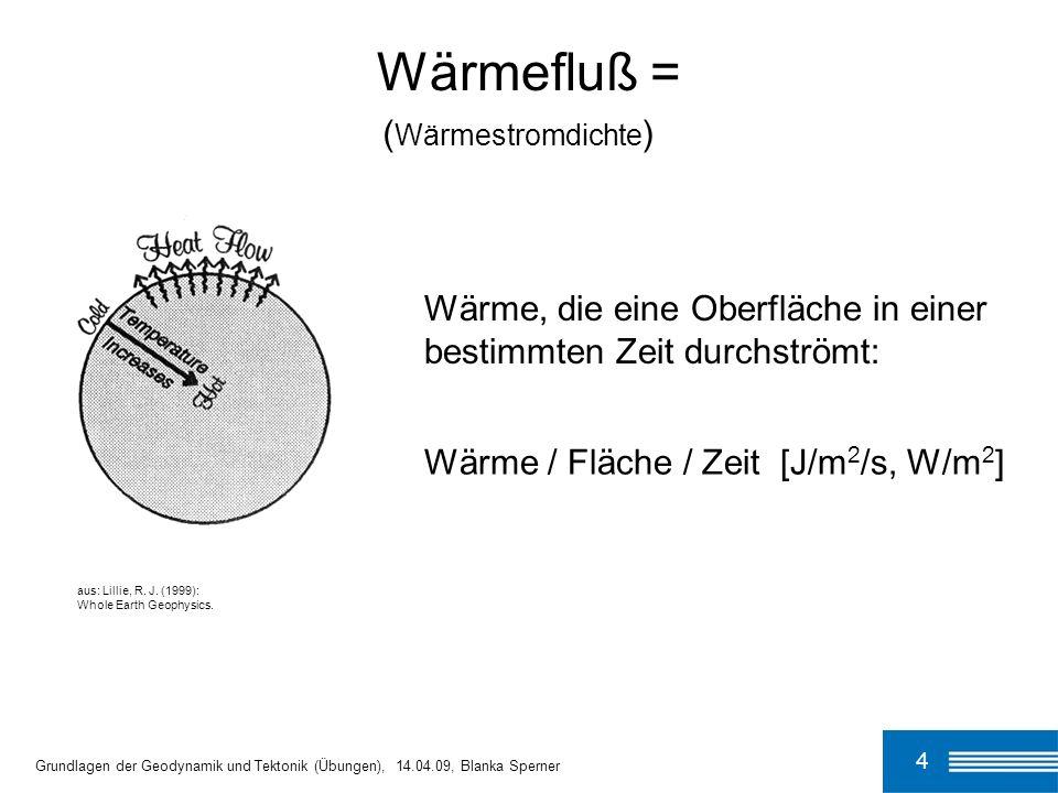 4 Wärme, die eine Oberfläche in einer bestimmten Zeit durchströmt: Wärme / Fläche / Zeit [J/m 2 /s, W/m 2 ] ( Wärmestromdichte ) Wärmefluß = Grundlage