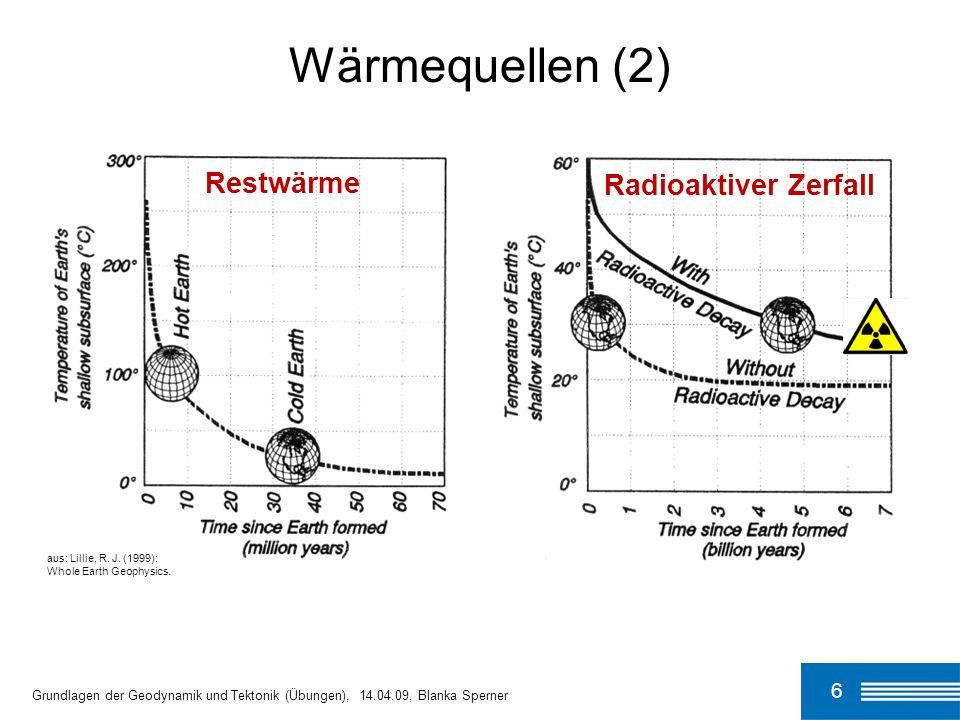 6 Wärmequellen (2) Grundlagen der Geodynamik und Tektonik (Übungen), 14.04.09, Blanka Sperner Restwärme Radioaktiver Zerfall aus: Lillie, R. J. (1999)