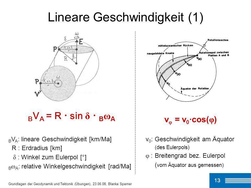 13 Grundlagen der Geodynamik und Tektonik (Übungen), 23.06.08, Blanka Sperner Lineare Geschwindigkeit (1) B V A = R · sin δ · B ω A B V A : lineare Ge