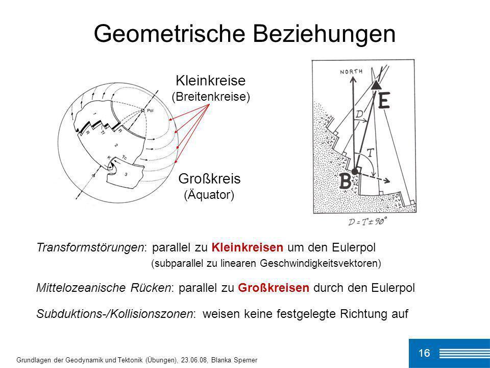 16 Grundlagen der Geodynamik und Tektonik (Übungen), 23.06.08, Blanka Sperner Geometrische Beziehungen Kleinkreise (Breitenkreise) Großkreis (Äquator)