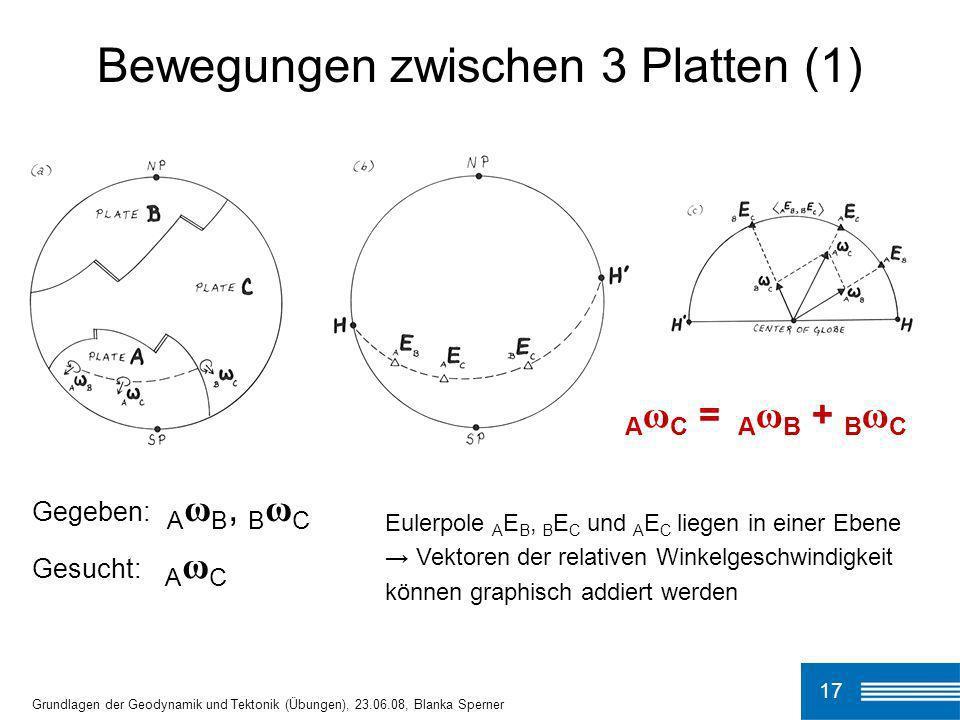 17 Grundlagen der Geodynamik und Tektonik (Übungen), 23.06.08, Blanka Sperner Bewegungen zwischen 3 Platten (1) Gegeben: A ω B, B ω C Gesucht: A ω C E