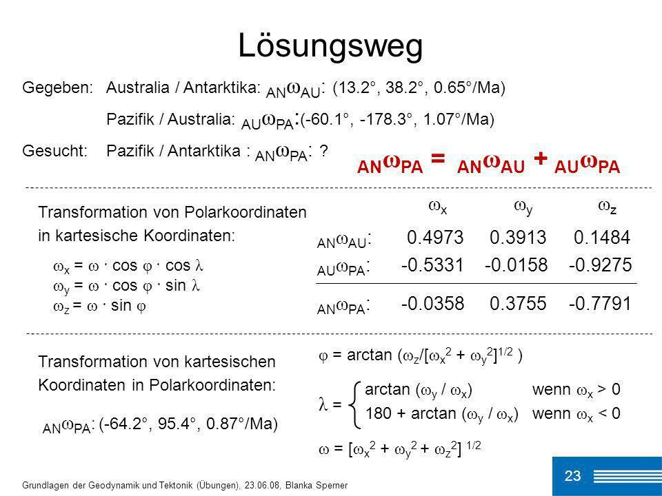 23 Grundlagen der Geodynamik und Tektonik (Übungen), 23.06.08, Blanka Sperner Lösungsweg Gegeben:Australia / Antarktika: AN ω AU : (13.2°, 38.2°, 0.65