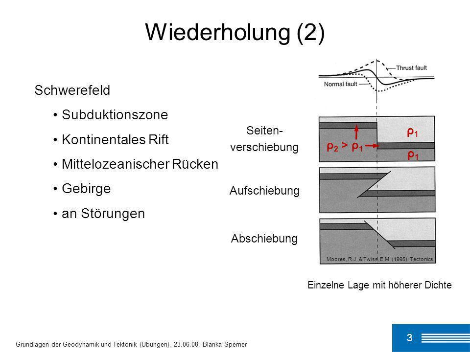 3 Grundlagen der Geodynamik und Tektonik (Übungen), 23.06.08, Blanka Sperner Wiederholung (2) Schwerefeld Subduktionszone Kontinentales Rift Mitteloze