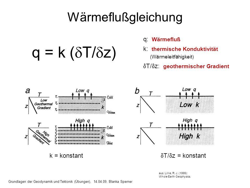 12 q = k ( T/ z) Wärmeflußgleichung q: Wärmefluß k: thermische Konduktivität (Wärmeleitfähigkeit) T/ z: geothermischer Gradient Grundlagen der Geodyna