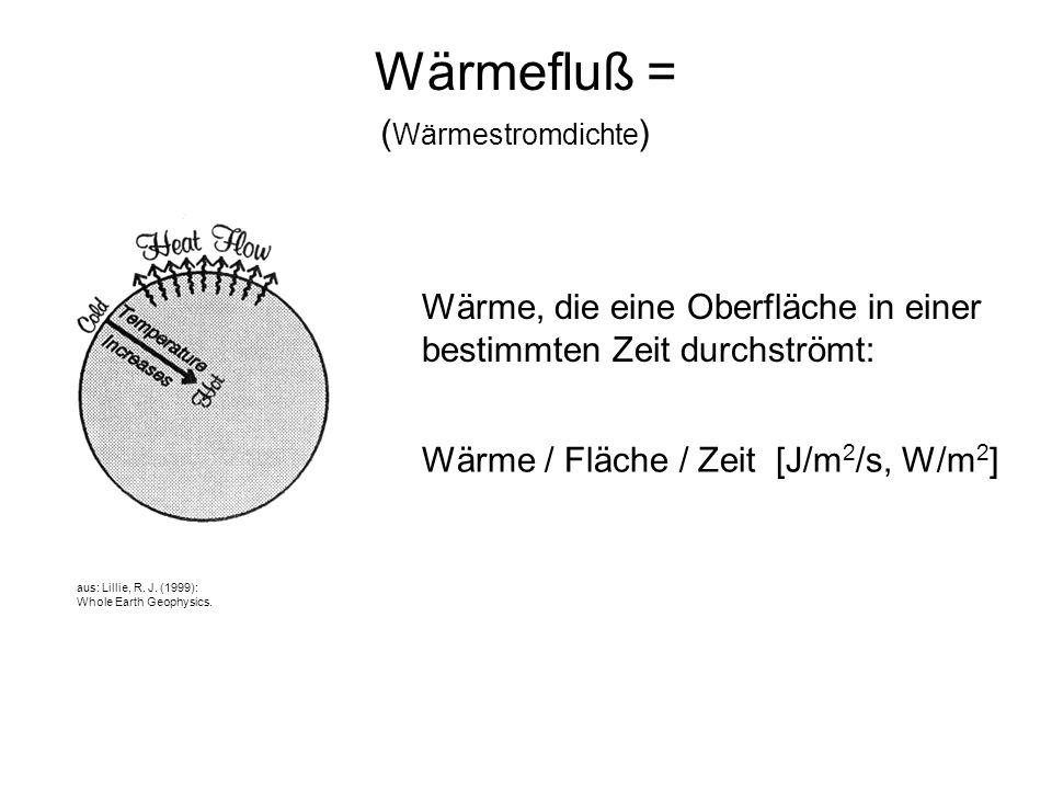 2 Wärme, die eine Oberfläche in einer bestimmten Zeit durchströmt: Wärme / Fläche / Zeit [J/m 2 /s, W/m 2 ] ( Wärmestromdichte ) Wärmefluß = aus: Lill