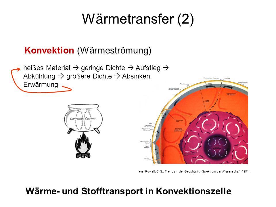 8 Wärmetransfer (2) Konvektion (Wärmeströmung) heißes Material geringe Dichte Aufstieg Abkühlung größere Dichte Absinken Erwärmung aus: Powell, C. S.:
