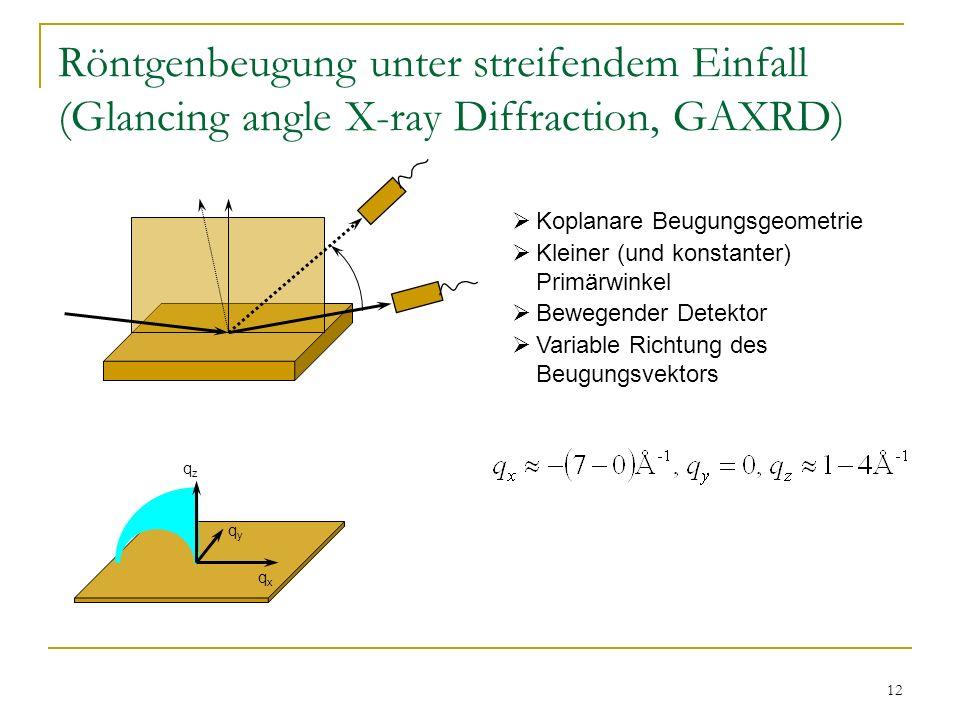 12 Röntgenbeugung unter streifendem Einfall (Glancing angle X-ray Diffraction, GAXRD) qzqz qyqy qxqx Koplanare Beugungsgeometrie Kleiner (und konstanter) Primärwinkel Bewegender Detektor Variable Richtung des Beugungsvektors