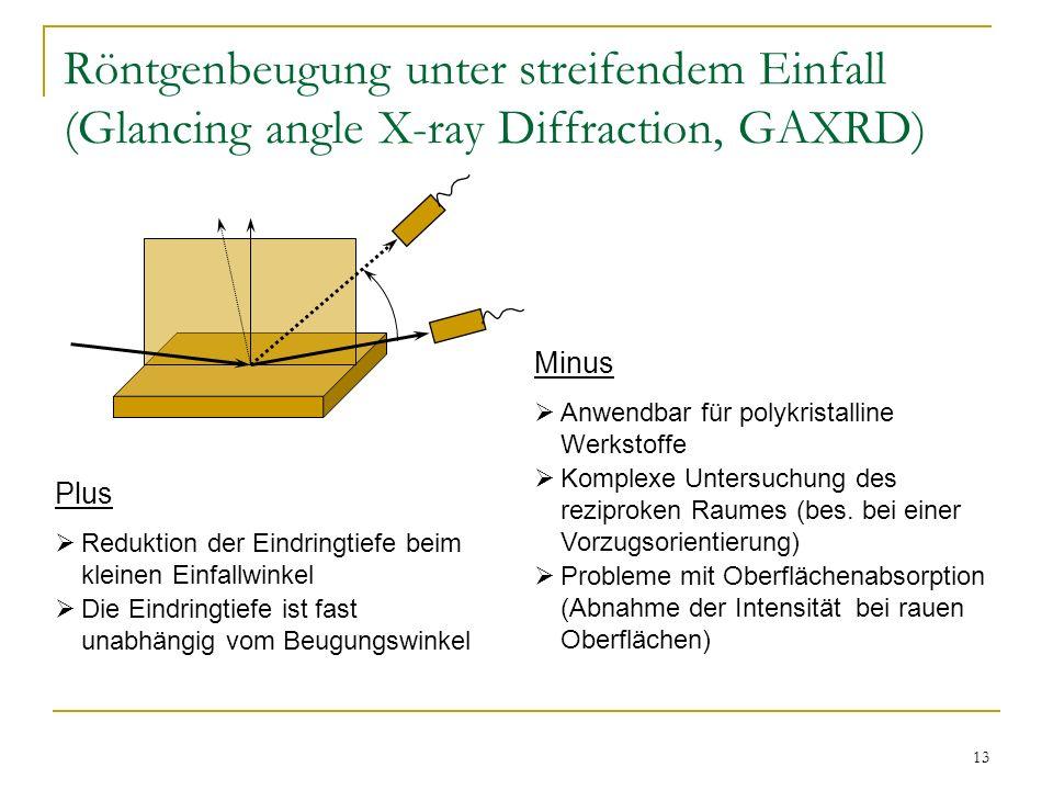 13 Röntgenbeugung unter streifendem Einfall (Glancing angle X-ray Diffraction, GAXRD) Plus Reduktion der Eindringtiefe beim kleinen Einfallwinkel Die Eindringtiefe ist fast unabhängig vom Beugungswinkel Minus Anwendbar für polykristalline Werkstoffe Komplexe Untersuchung des reziproken Raumes (bes.