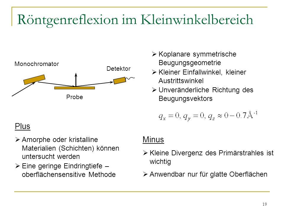 19 Röntgenreflexion im Kleinwinkelbereich Monochromator Probe Detektor Koplanare symmetrische Beugungsgeometrie Kleiner Einfallwinkel, kleiner Austrittswinkel Unveränderliche Richtung des Beugungsvektors Plus Amorphe oder kristalline Materialien (Schichten) können untersucht werden Eine geringe Eindringtiefe – oberflächensensitive Methode Minus Kleine Divergenz des Primärstrahles ist wichtig Anwendbar nur für glatte Oberflächen