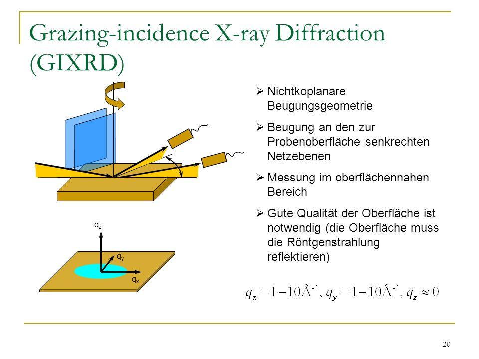 20 Grazing-incidence X-ray Diffraction (GIXRD) qzqz qxqx qyqy Nichtkoplanare Beugungsgeometrie Beugung an den zur Probenoberfläche senkrechten Netzebenen Messung im oberflächennahen Bereich Gute Qualität der Oberfläche ist notwendig (die Oberfläche muss die Röntgenstrahlung reflektieren)