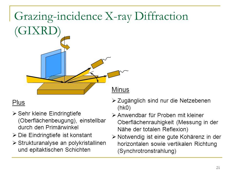 21 Grazing-incidence X-ray Diffraction (GIXRD) Plus Sehr kleine Eindringtiefe (Oberflächenbeugung), einstellbar durch den Primärwinkel Die Eindringtiefe ist konstant Strukturanalyse an polykristallinen und epitaktischen Schichten Minus Zugänglich sind nur die Netzebenen (hk0) Anwendbar für Proben mit kleiner Oberflächenrauhigkeit (Messung in der Nähe der totalen Reflexion) Notwendig ist eine gute Kohärenz in der horizontalen sowie vertikalen Richtung (Synchrotronstrahlung)