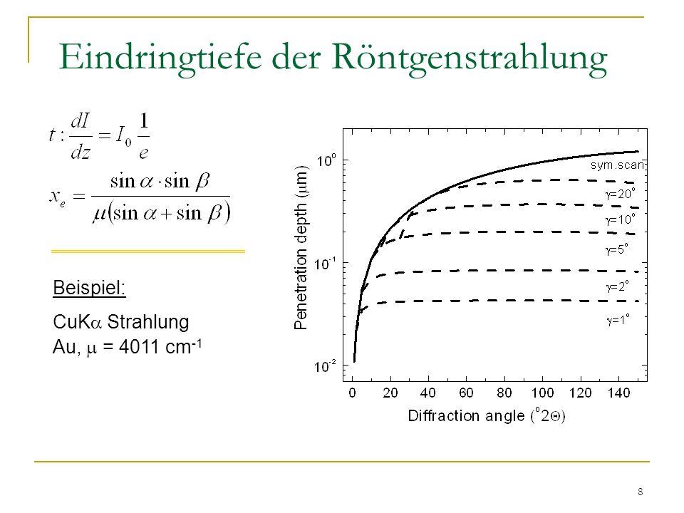 8 Eindringtiefe der Röntgenstrahlung Beispiel: CuK Strahlung Au, = 4011 cm -1