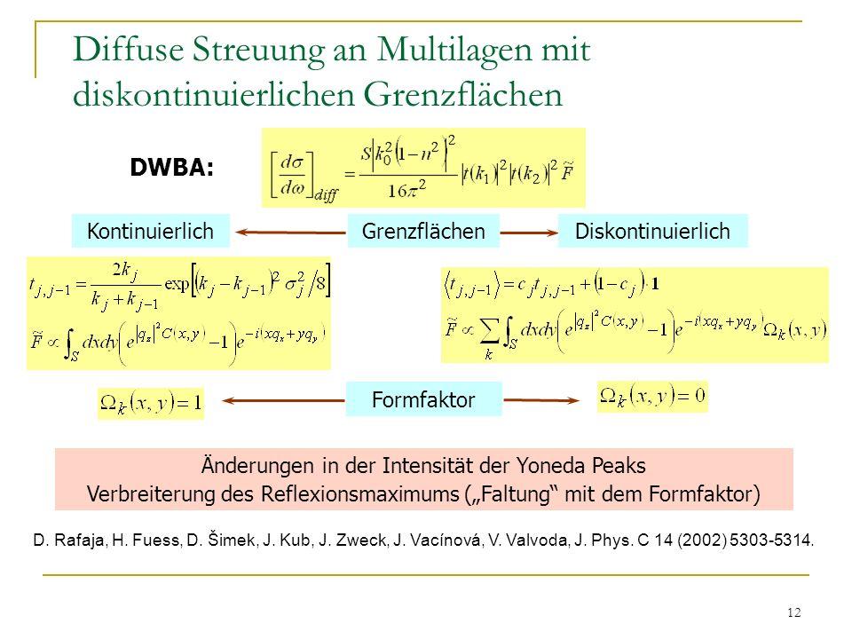 12 Diffuse Streuung an Multilagen mit diskontinuierlichen Grenzflächen D. Rafaja, H. Fuess, D. Šimek, J. Kub, J. Zweck, J. Vacínová, V. Valvoda, J. Ph