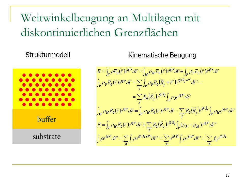 18 Weitwinkelbeugung an Multilagen mit diskontinuierlichen Grenzflächen substrate buffer Strukturmodell Kinematische Beugung