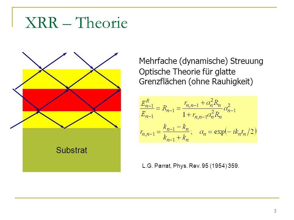 5 XRR – Theorie Substrat Mehrfache (dynamische) Streuung Optische Theorie für glatte Grenzflächen (ohne Rauhigkeit) L.G. Parrat, Phys. Rev. 95 (1954)