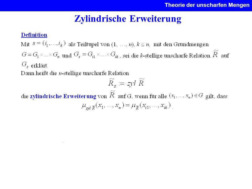 Zylindrische Erweiterung Theorie der unscharfen Mengen.