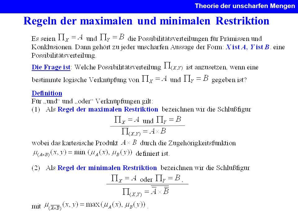 Regeln der maximalen und minimalen Restriktion Theorie der unscharfen Mengen.