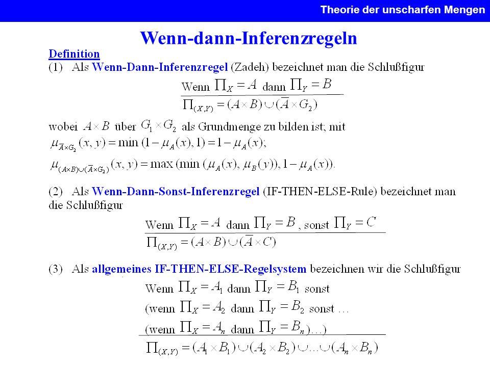 Wenn-dann-Inferenzregeln Theorie der unscharfen Mengen.
