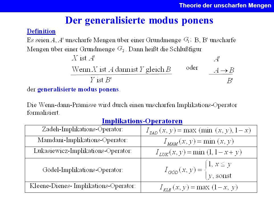 Der generalisierte modus ponens Theorie der unscharfen Mengen.