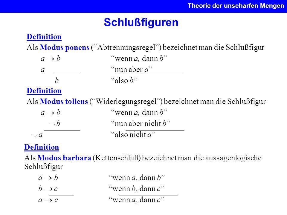 Unscharfe Aussagenlogik Theorie der unscharfen Mengen.