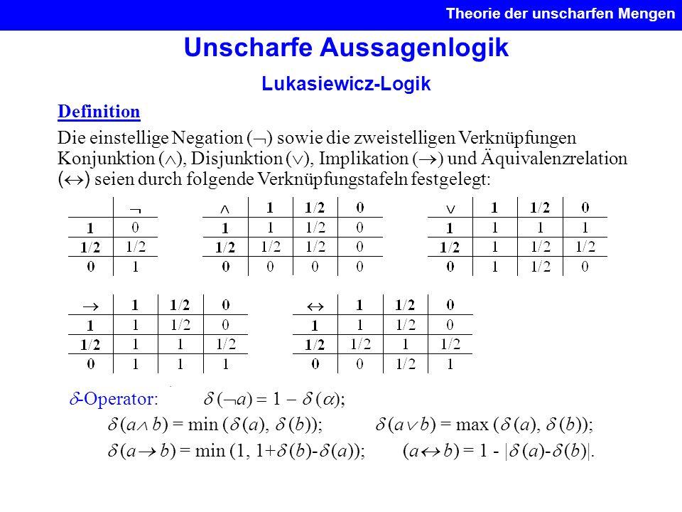 Unscharfe Aussagenlogik Theorie der unscharfen Mengen. Lukasiewicz-Logik Definition Die einstellige Negation ( ) sowie die zweistelligen Verknüpfungen