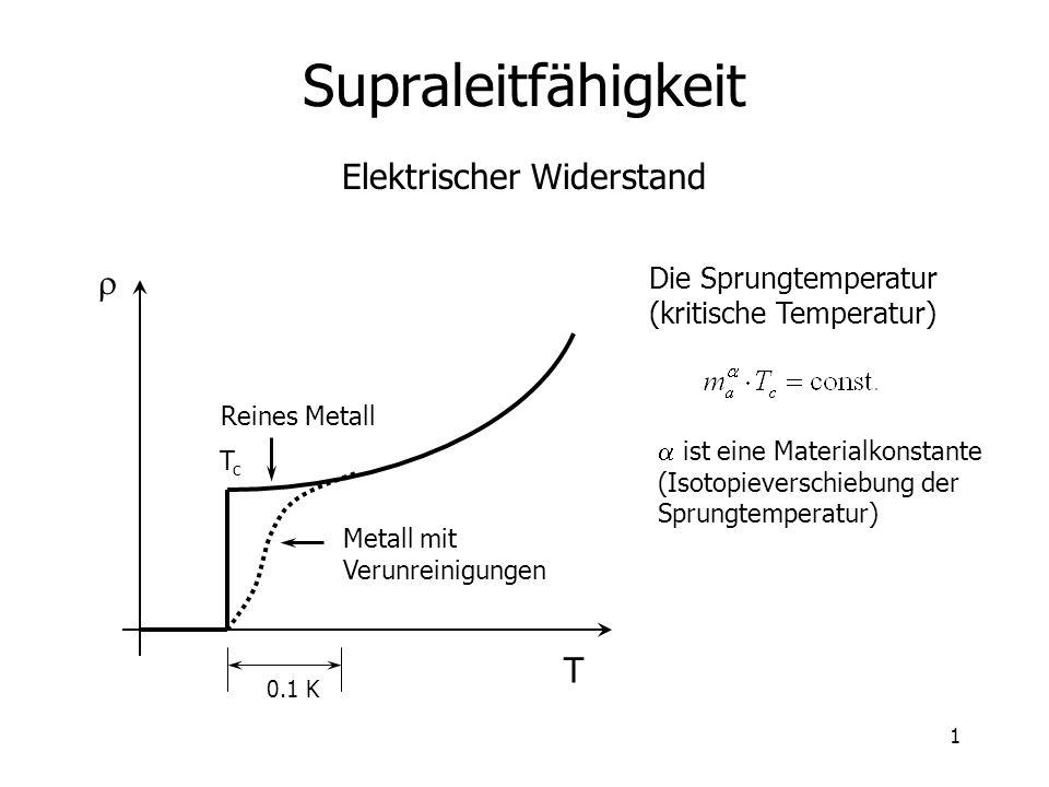 1 Supraleitfähigkeit T Reines Metall Metall mit Verunreinigungen 0.1 K TcTc Elektrischer Widerstand Die Sprungtemperatur (kritische Temperatur) ist ei