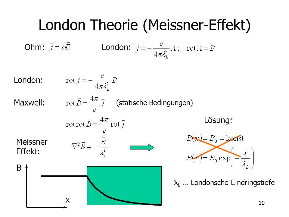 10 London Theorie (Meissner-Effekt) Ohm:London: Maxwell: (statische Bedingungen) Meissner Effekt: Lösung: B x L … Londonsche Eindringstiefe