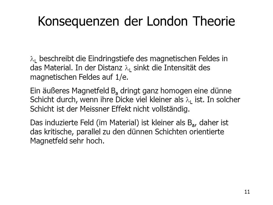 11 Konsequenzen der London Theorie L beschreibt die Eindringstiefe des magnetischen Feldes in das Material. In der Distanz L sinkt die Intensität des