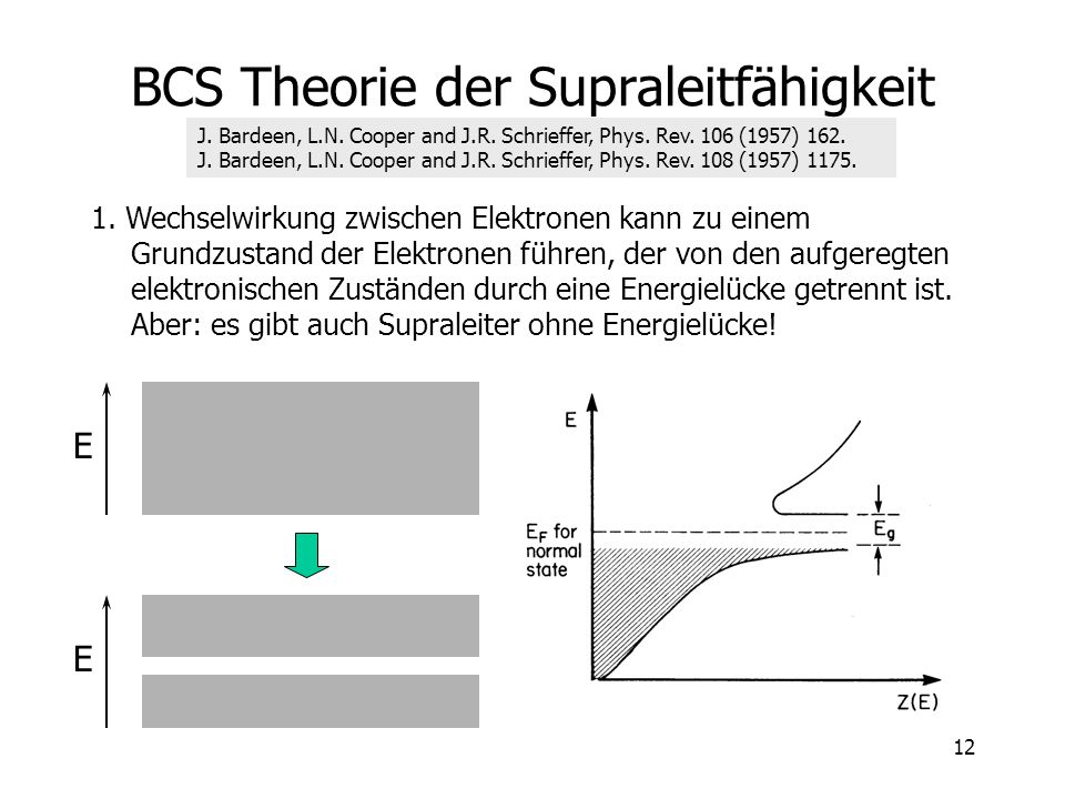 12 BCS Theorie der Supraleitfähigkeit J. Bardeen, L.N. Cooper and J.R. Schrieffer, Phys. Rev. 106 (1957) 162. J. Bardeen, L.N. Cooper and J.R. Schrief