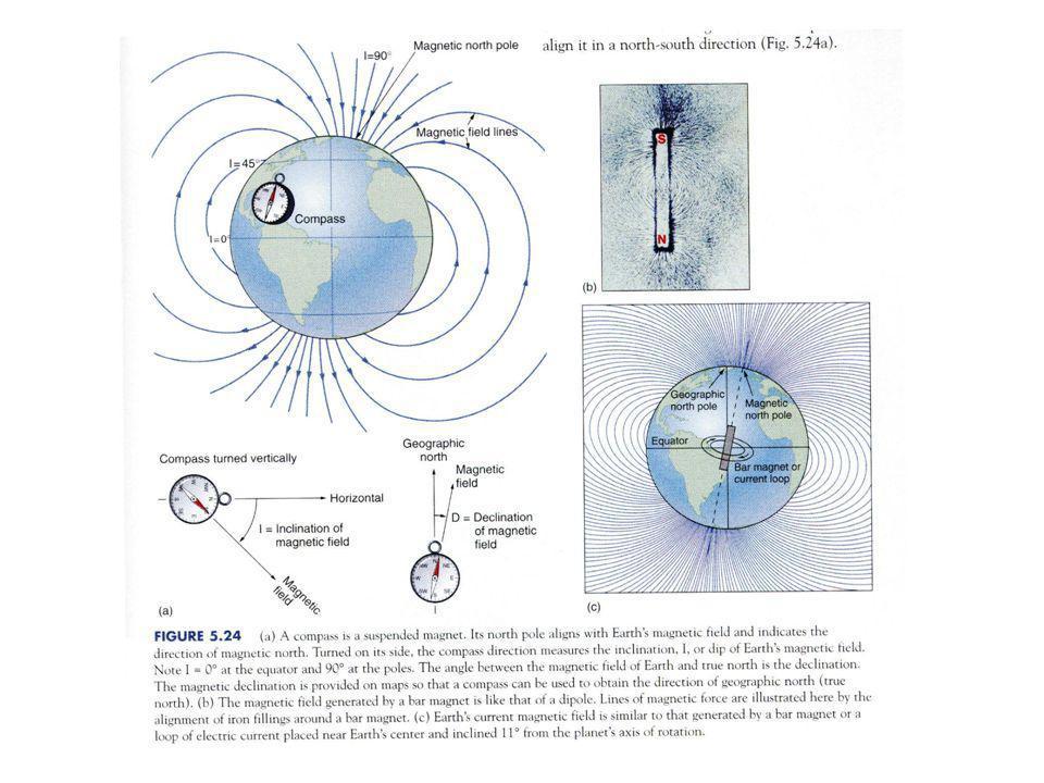 Umpolungsmuster des Ozeanbodens charakteristische Abfolge für bestimmte Zeitabschnitte: Referenzmuster für Vergleich mit Mustern aus Gesteinen unbekannten Alters (Vasiliev et al., 2005) GPTS: Geomagnetic Polarity Time Scale EC/SC: Alterseinteilung in den Ost-/Südkarpaten MED: Zeitskala für den Mittelmeerraum