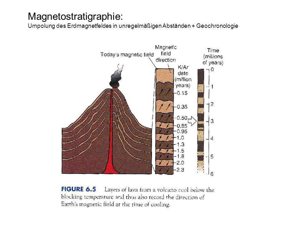 Magnetostratigraphie: Umpolung des Erdmagnetfeldes in unregelmäßigen Abständen + Geochronologie