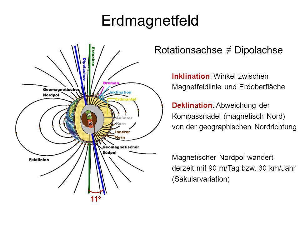 Erdmagnetfeld Rotationsachse Dipolachse Inklination: Winkel zwischen Magnetfeldlinie und Erdoberfläche Deklination: Abweichung der Kompassnadel (magne