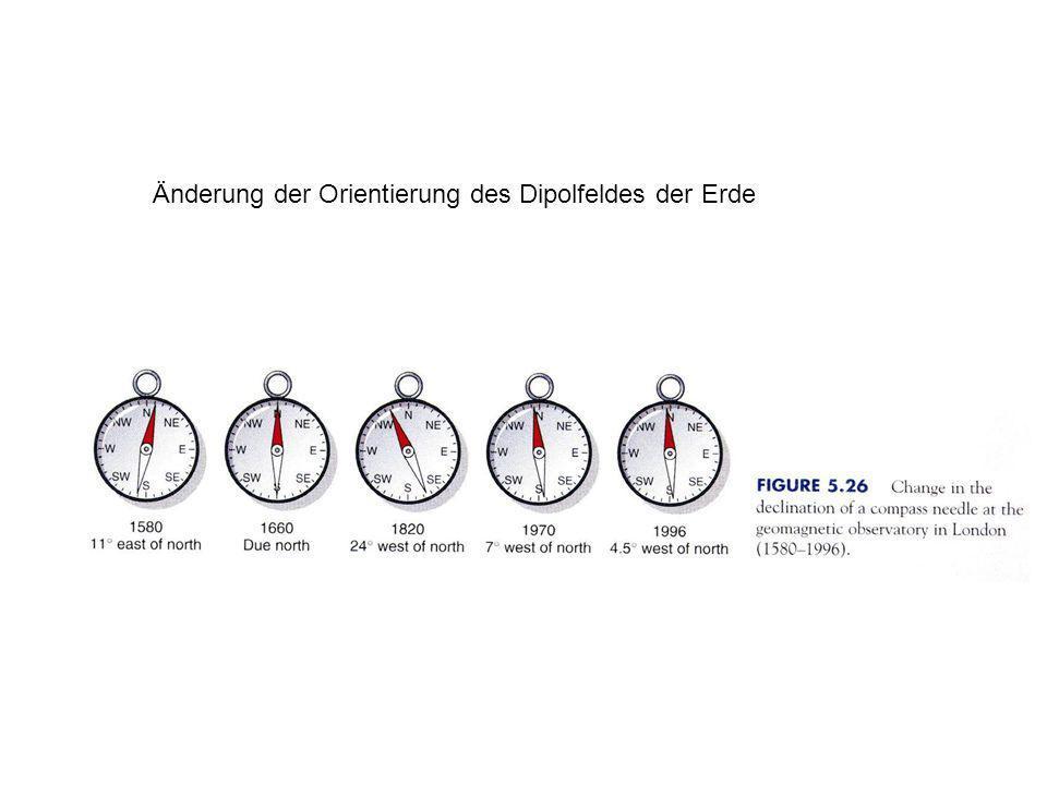 Erdmagnetfeld Rotationsachse Dipolachse Inklination: Winkel zwischen Magnetfeldlinie und Erdoberfläche Deklination: Abweichung der Kompassnadel (magnetisch Nord) von der geographischen Nordrichtung Magnetischer Nordpol wandert derzeit mit 90 m/Tag bzw.