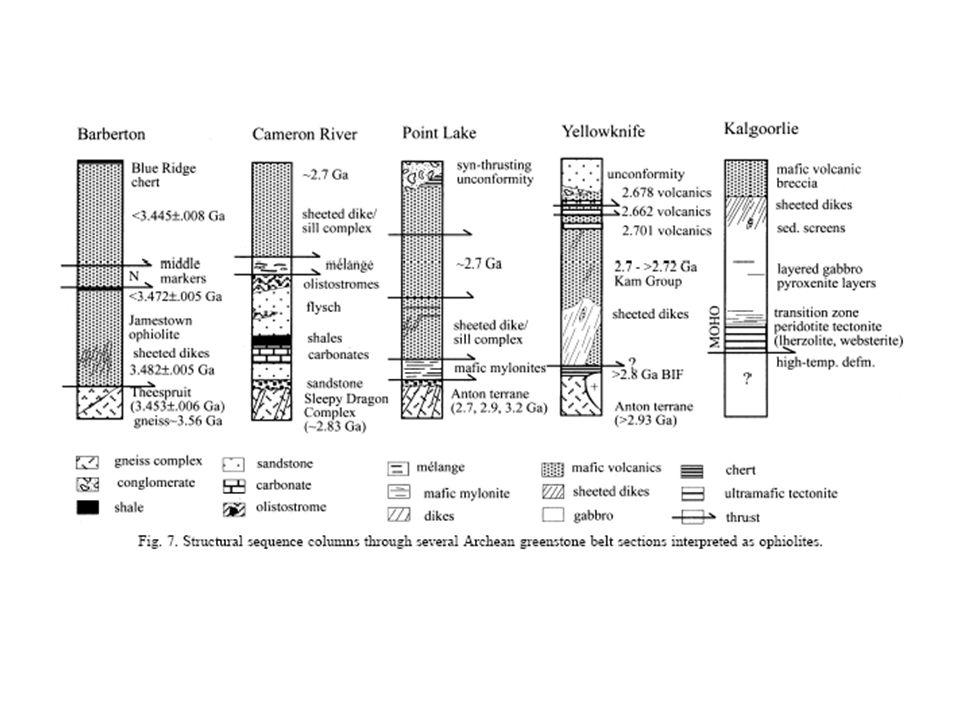 Greenstone belts des Zimbabwe und Kaapvaal Kratons (südliches Afrika) Mg-reiche Gesteine: Komatiite trockene Mantelschmelzen ~1700°C (Berry et al.