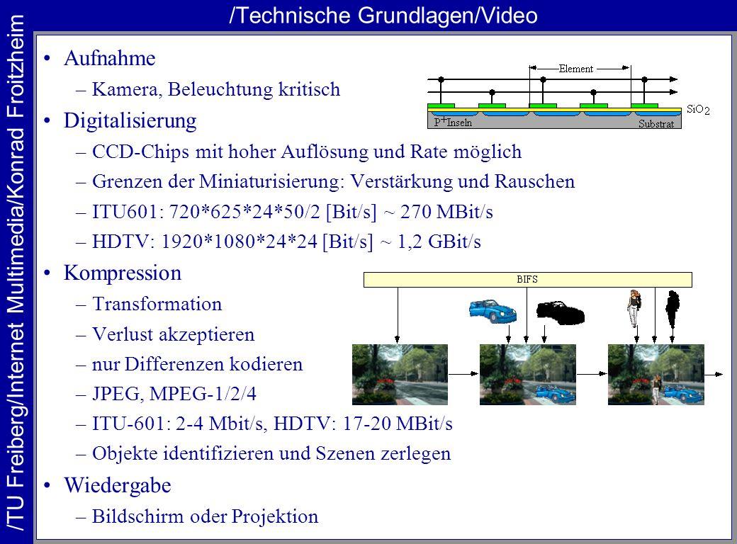 /TU Freiberg/Internet Multimedia/Konrad Froitzheim /Technische Grundlagen/Video Aufnahme –Kamera, Beleuchtung kritisch Digitalisierung –CCD-Chips mit