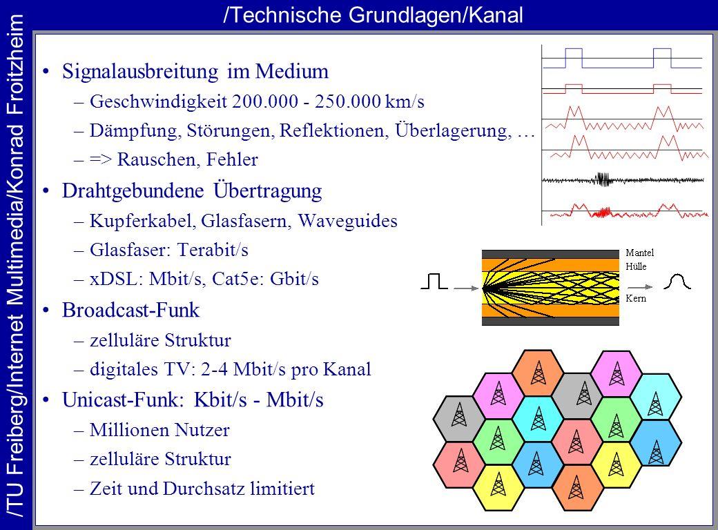 /TU Freiberg/Internet Multimedia/Konrad Froitzheim /Technische Grundlagen/Kanal Signalausbreitung im Medium –Geschwindigkeit 200.000 - 250.000 km/s –D