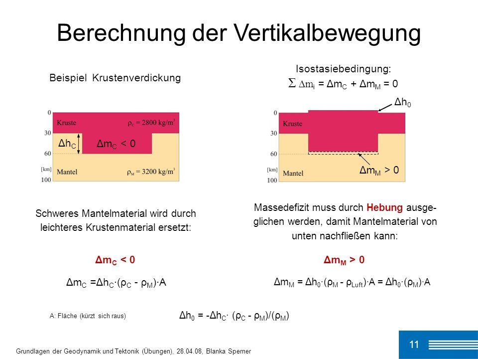11 Berechnung der Vertikalbewegung Grundlagen der Geodynamik und Tektonik (Übungen), 28.04.08, Blanka Sperner Δm M = Δh 0 ·(ρ M - ρ Luft ) ·A = Δh 0 ·(ρ M ) ·A Δh 0 = -Δh C · (ρ C - ρ M )/(ρ M ) Δh 0 Δm C < 0 Schweres Mantelmaterial wird durch leichteres Krustenmaterial ersetzt: Beispiel Krustenverdickung Δm C =Δh C ·(ρ C - ρ M )·A Δh C Massedefizit muss durch Hebung ausge- glichen werden, damit Mantelmaterial von unten nachfließen kann: Δm M > 0 Isostasiebedingung: Σ m i = Δm C + Δm M = 0 Δm M > 0 A: Fläche (kürzt sich raus)